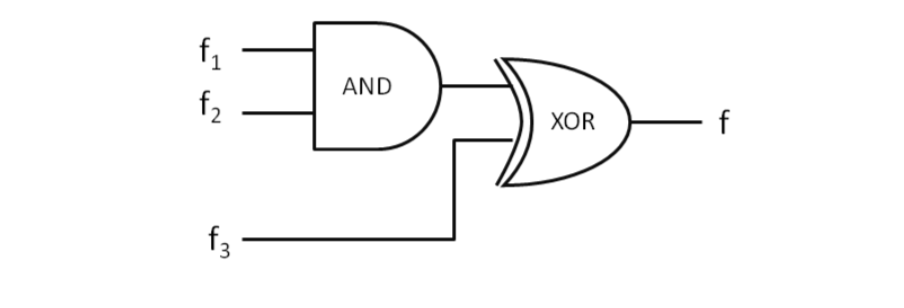 diagram of a circuit with one AND gate and one XOR gate